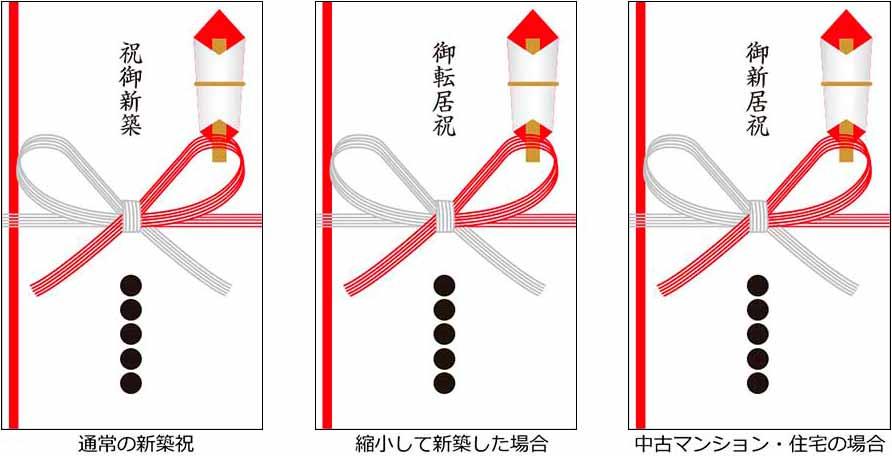 新築祝い金の祝儀袋一例