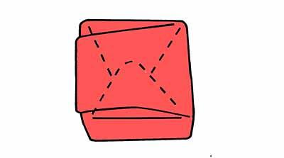 風呂敷の祝儀・不祝儀の包み方